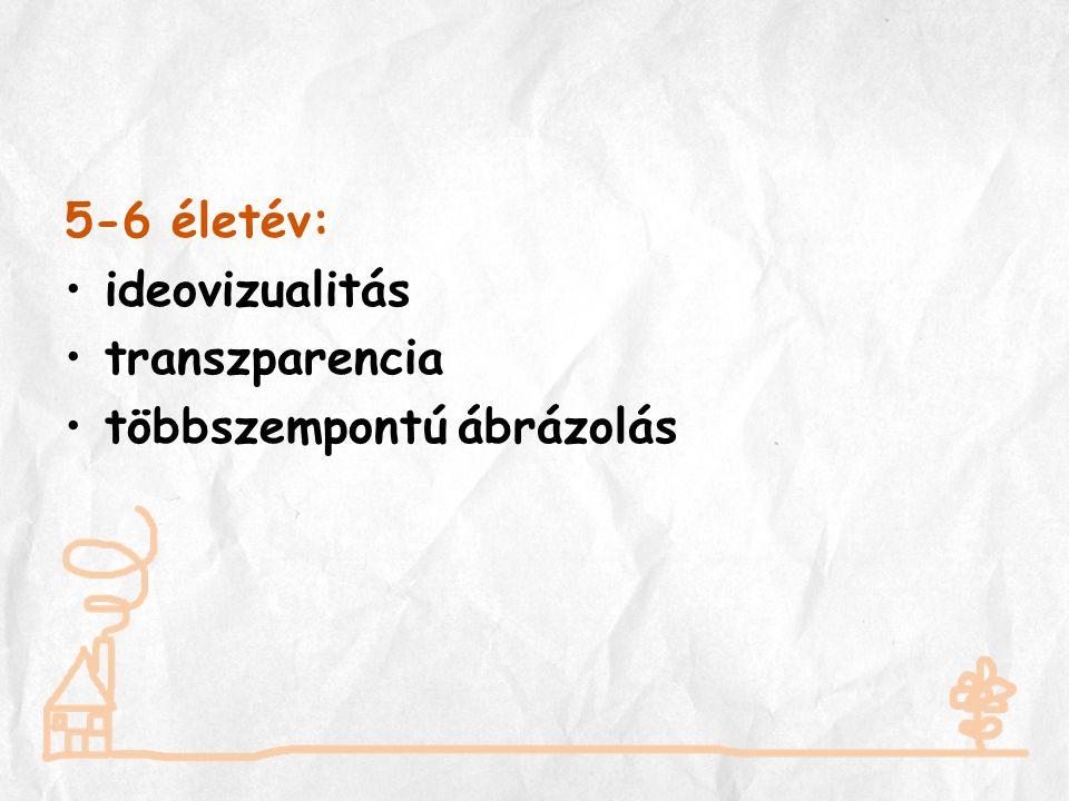 5-6 életév: ideovizualitás transzparencia többszempontú ábrázolás