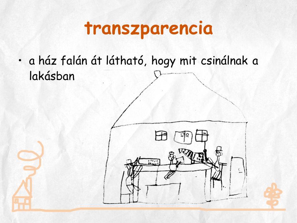 transzparencia a ház falán át látható, hogy mit csinálnak a lakásban