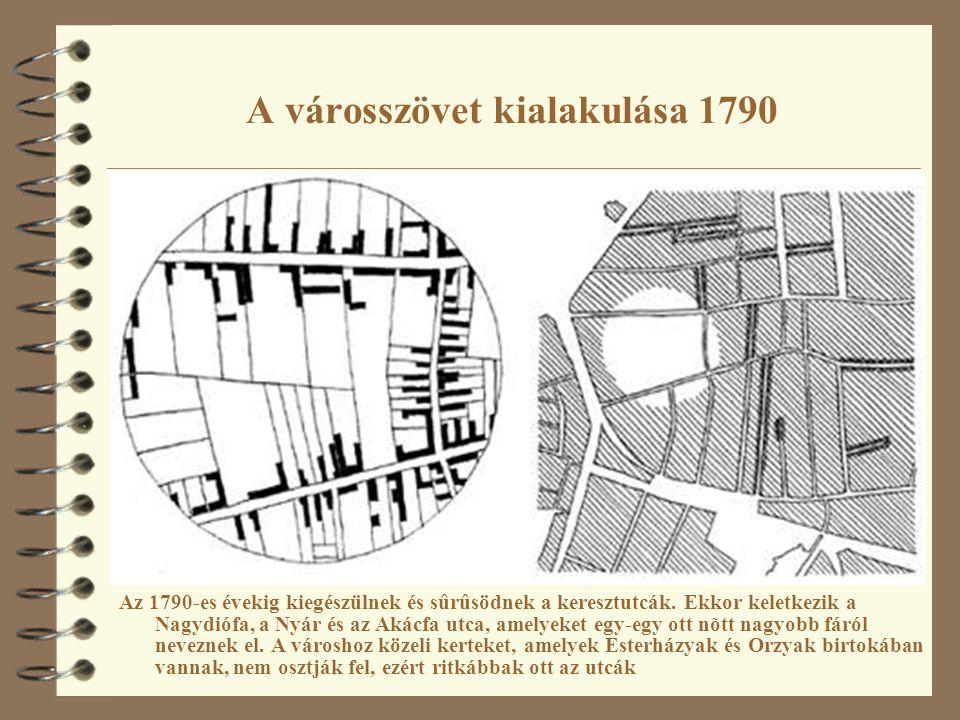 A városszövet kialakulása 1790
