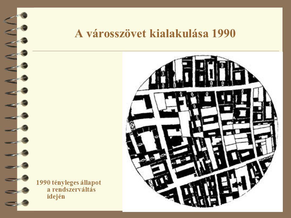 A városszövet kialakulása 1990
