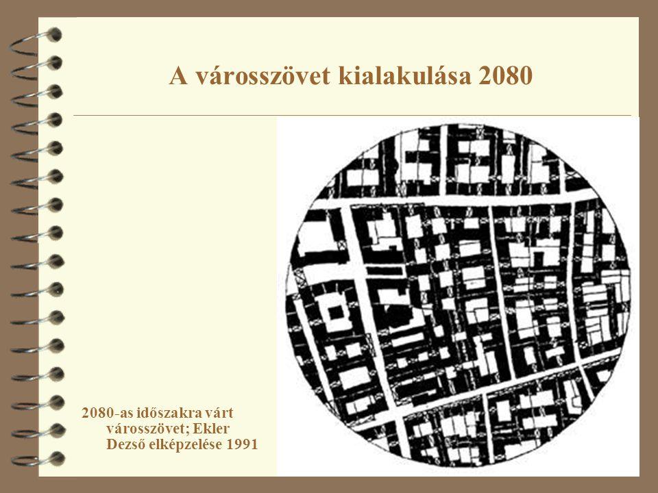 A városszövet kialakulása 2080