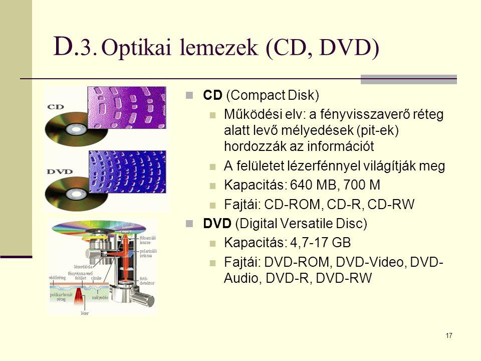 D.3. Optikai lemezek (CD, DVD)