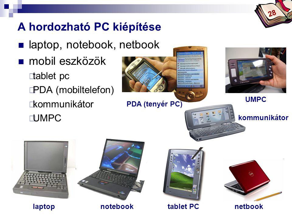 A hordozható PC kiépítése