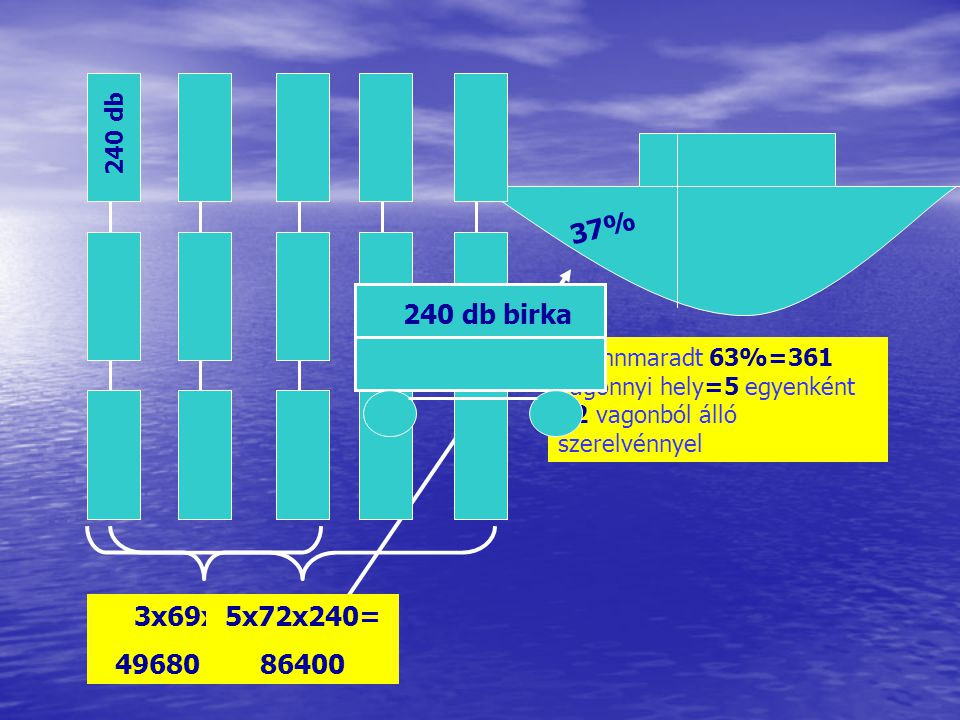 240 db birka 3x69x240= 49680 db állat 5x72x240= 86400