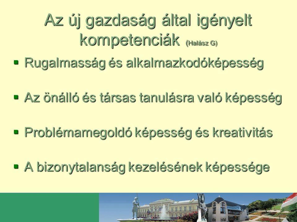 Az új gazdaság által igényelt kompetenciák (Halász G)