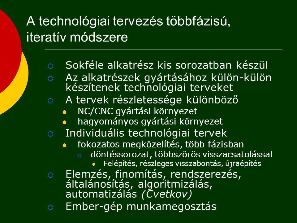 A technológiai tervezés többfázisú, iteratív módszere