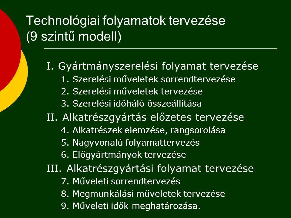 Technológiai folyamatok tervezése (9 szintű modell)