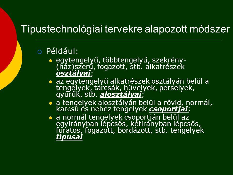 Típustechnológiai tervekre alapozott módszer