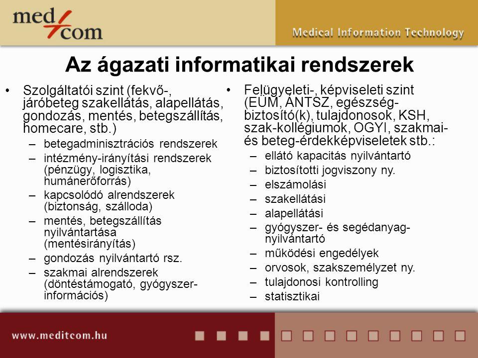 Az ágazati informatikai rendszerek