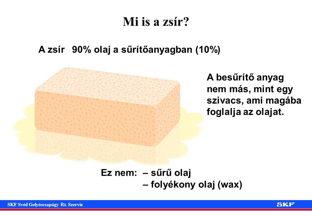 Mi is a zsír A zsír 90% olaj a sűrítőanyagban (10%) A besűrítő anyag