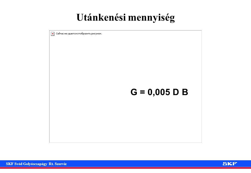 Utánkenési mennyiség G = 0,005 D B