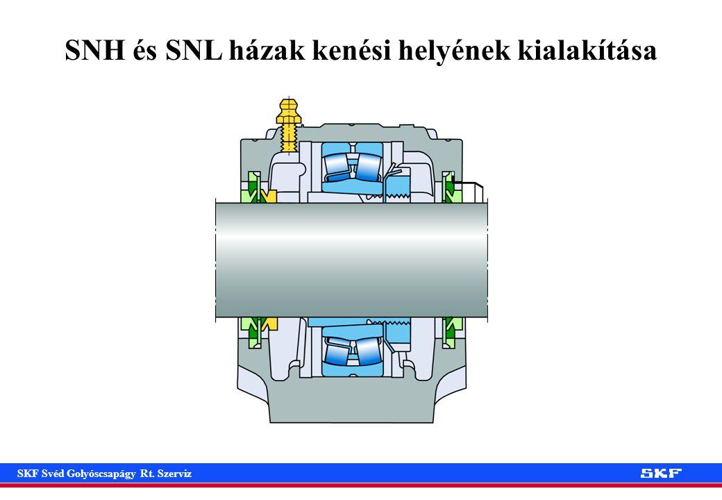 SNH és SNL házak kenési helyének kialakítása