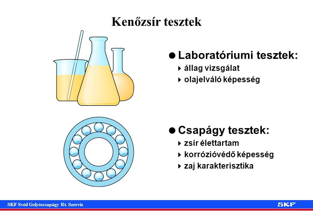 Kenőzsír tesztek Laboratóriumi tesztek: Csapágy tesztek: