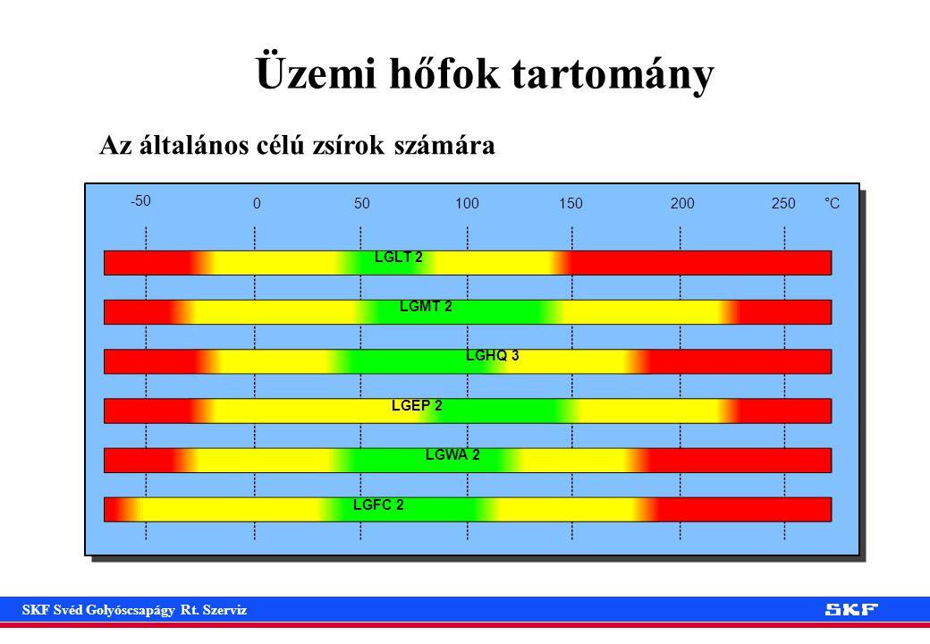 Üzemi hőfok tartomány Az általános célú zsírok számára -50 50 100 150