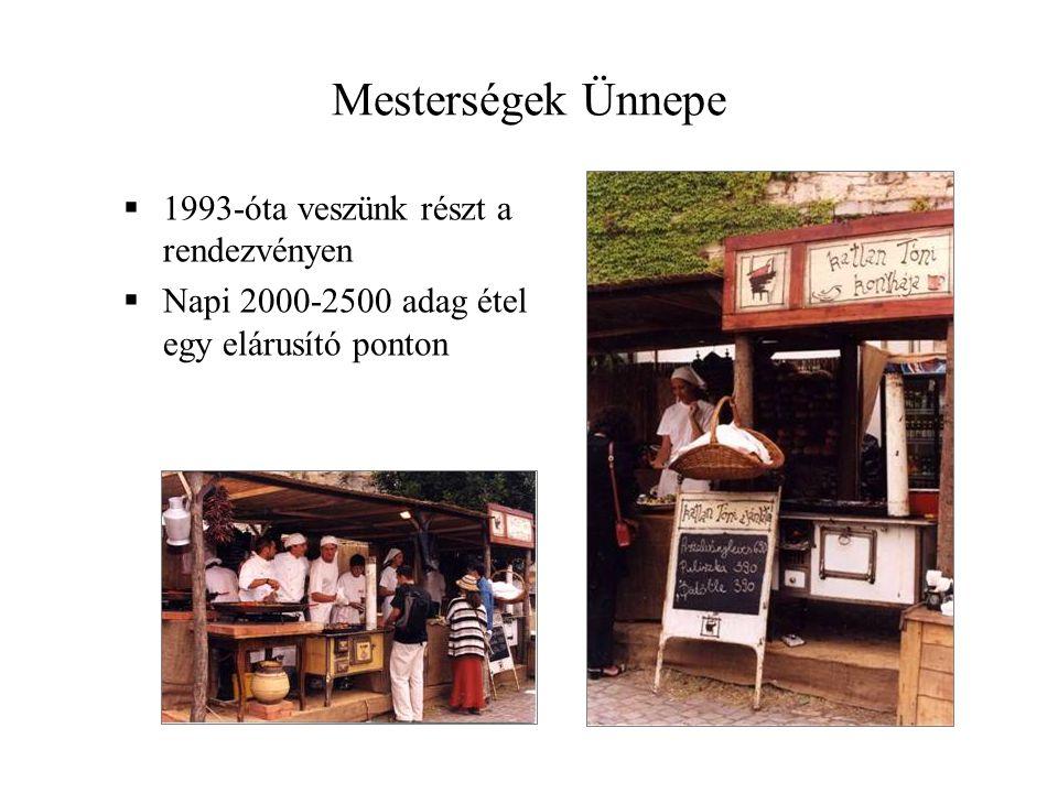 Mesterségek Ünnepe 1993-óta veszünk részt a rendezvényen