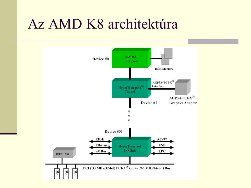 Az AMD K8 architektúra