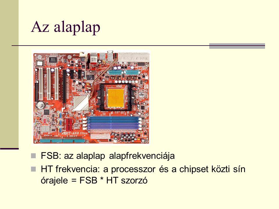 Az alaplap FSB: az alaplap alapfrekvenciája