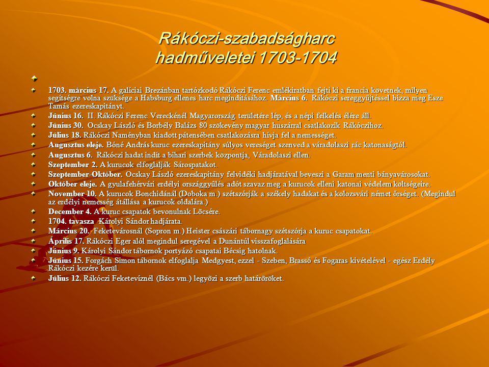 Rákóczi-szabadságharc hadműveletei 1703-1704