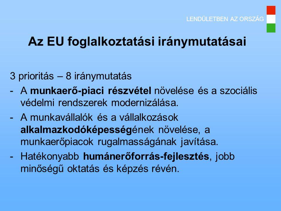 Az EU foglalkoztatási iránymutatásai