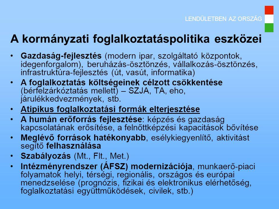 A kormányzati foglalkoztatáspolitika eszközei