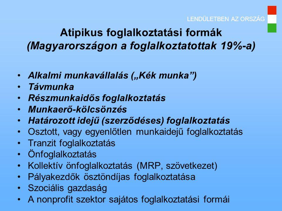 Atipikus foglalkoztatási formák (Magyarországon a foglalkoztatottak 19%-a)