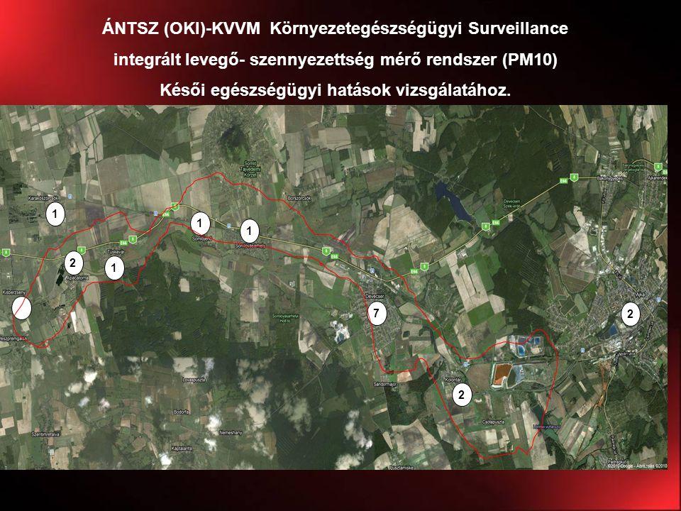ÁNTSZ (OKI)-KVVM Környezetegészségügyi Surveillance