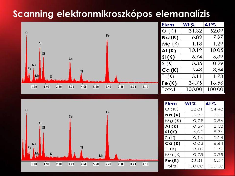 Scanning elektronmikroszkópos elemanalízis