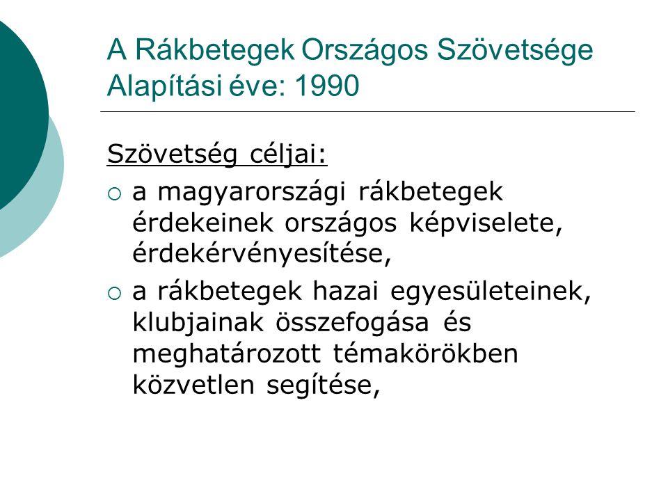 A Rákbetegek Országos Szövetsége Alapítási éve: 1990