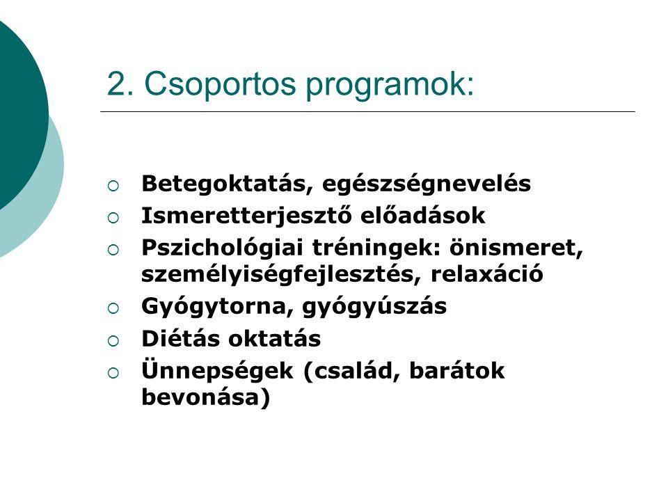 2. Csoportos programok: Betegoktatás, egészségnevelés