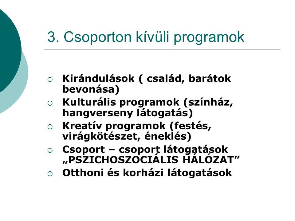 3. Csoporton kívüli programok