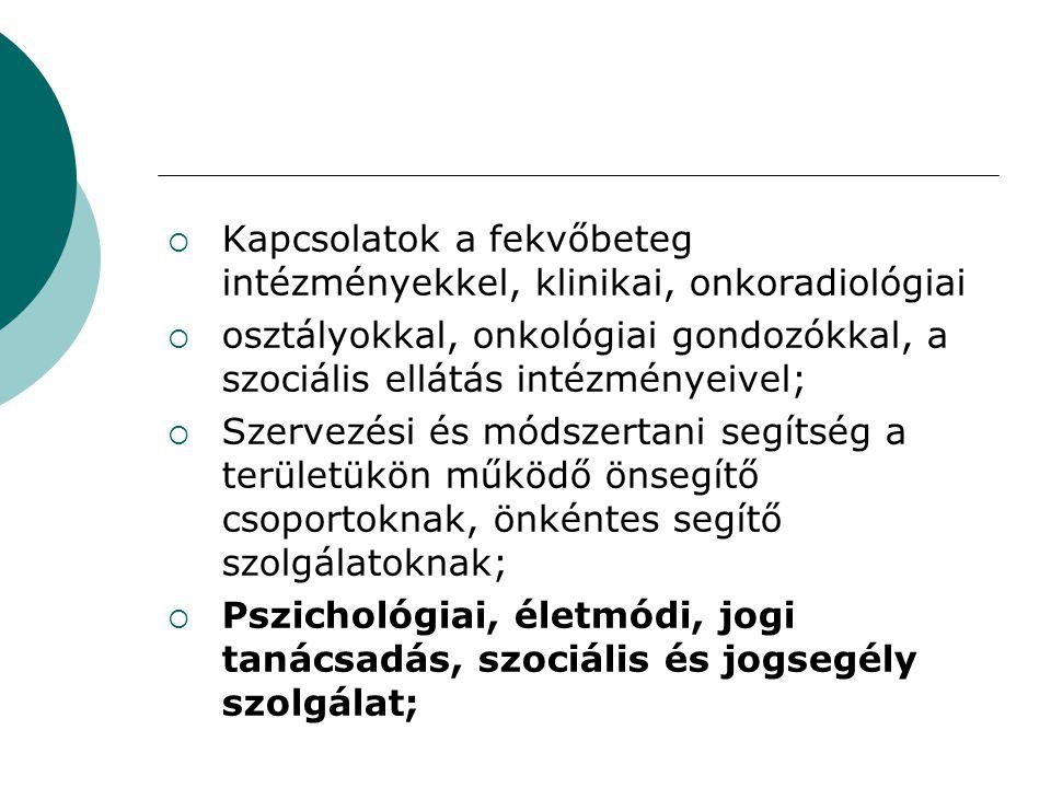 Kapcsolatok a fekvőbeteg intézményekkel, klinikai, onkoradiológiai