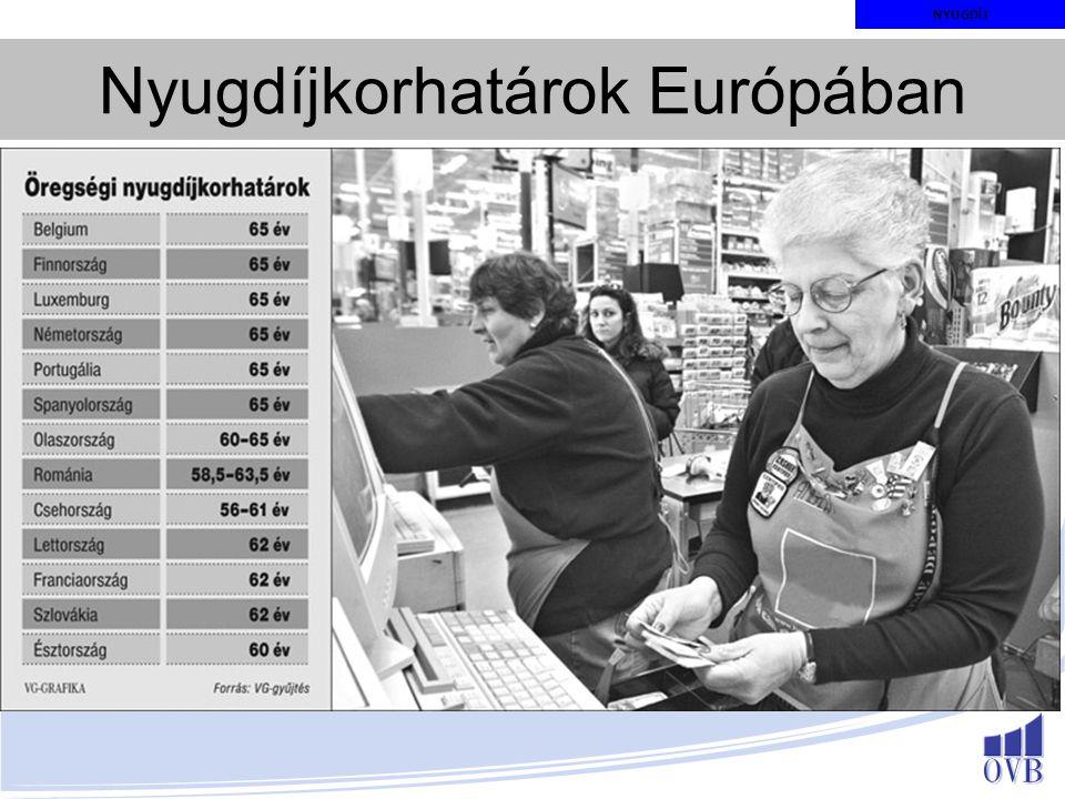 Nyugdíjkorhatárok Európában