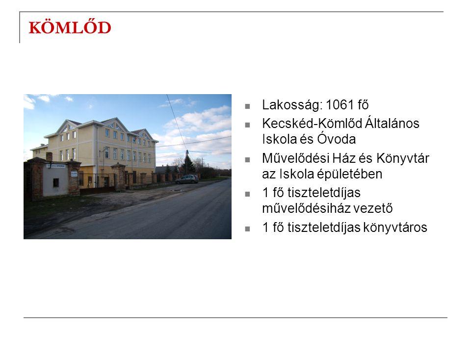 KÖMLŐD Lakosság: 1061 fő Kecskéd-Kömlőd Általános Iskola és Óvoda