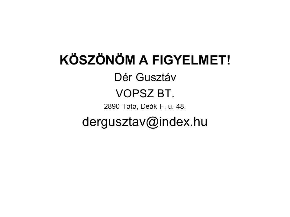 KÖSZÖNÖM A FIGYELMET! dergusztav@index.hu Dér Gusztáv VOPSZ BT.