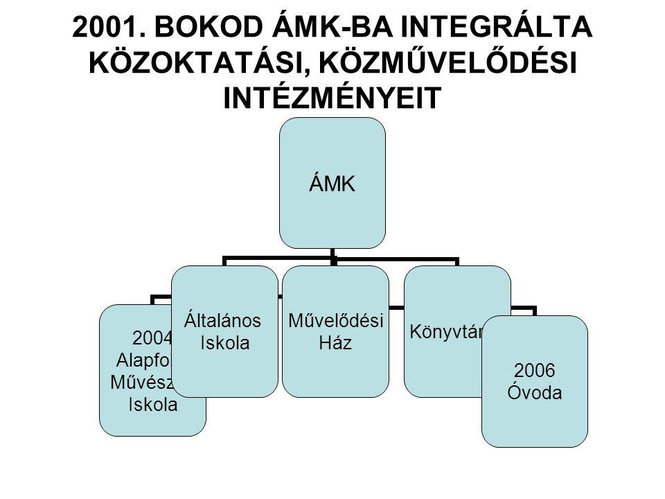 2001. BOKOD ÁMK-BA INTEGRÁLTA KÖZOKTATÁSI, KÖZMŰVELŐDÉSI INTÉZMÉNYEIT
