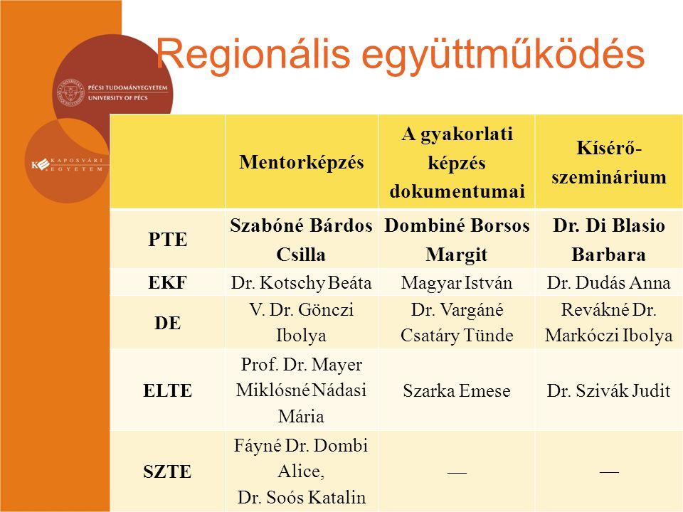 Regionális együttműködés