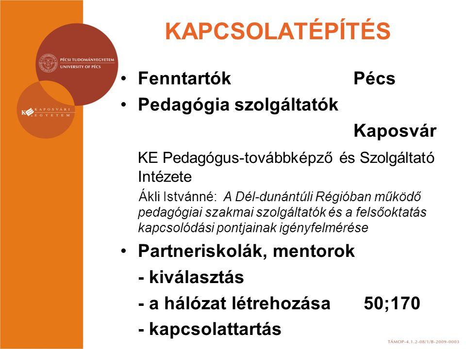 KAPCSOLATÉPÍTÉS Fenntartók Pécs Pedagógia szolgáltatók Kaposvár