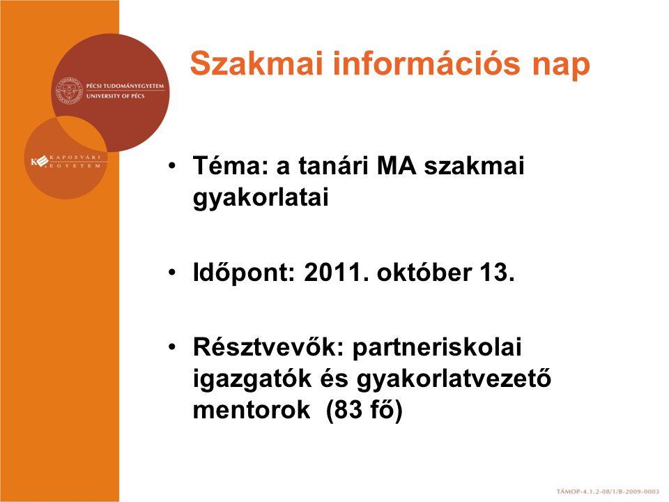 Szakmai információs nap