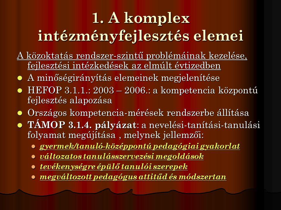 1. A komplex intézményfejlesztés elemei
