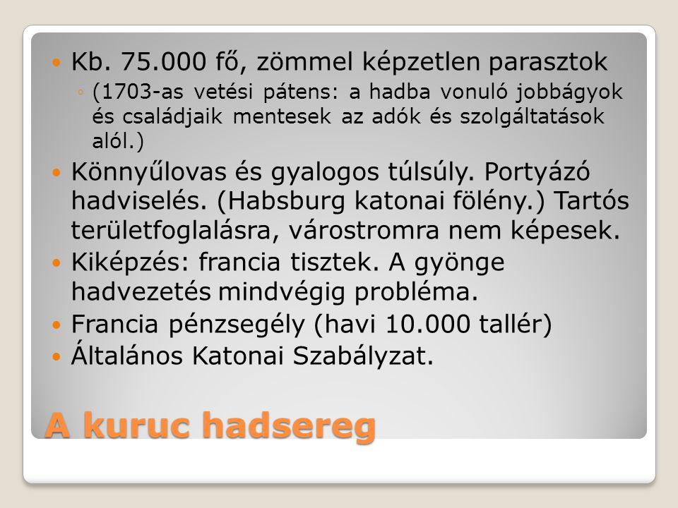 A kuruc hadsereg Kb. 75.000 fő, zömmel képzetlen parasztok