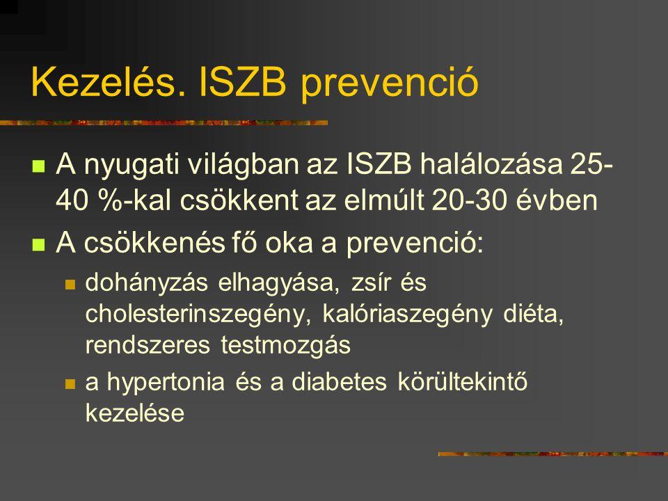 Kezelés. ISZB prevenció