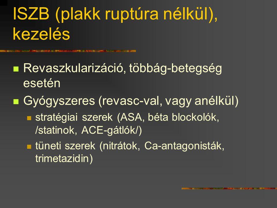 ISZB (plakk ruptúra nélkül), kezelés