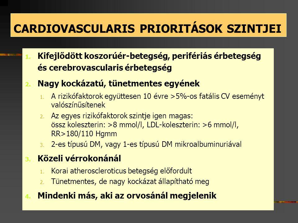 CARDIOVASCULARIS PRIORITÁSOK SZINTJEI