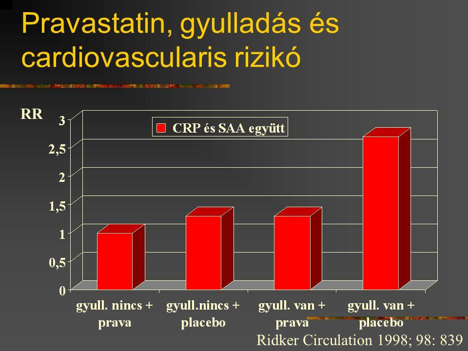 Pravastatin, gyulladás és cardiovascularis rizikó