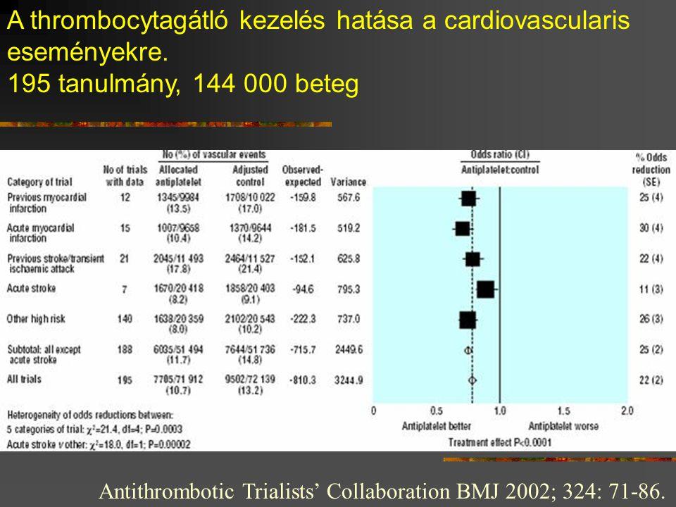 A thrombocytagátló kezelés hatása a cardiovascularis eseményekre.