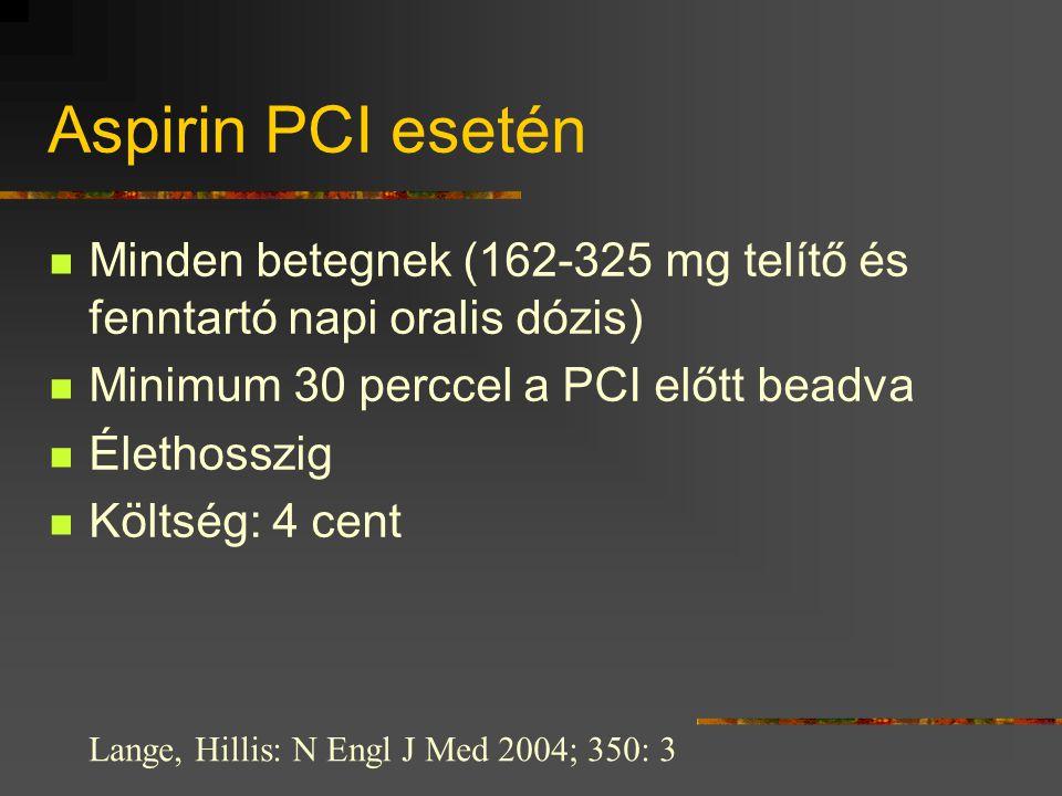 Aspirin PCI esetén Minden betegnek (162-325 mg telítő és fenntartó napi oralis dózis) Minimum 30 perccel a PCI előtt beadva.