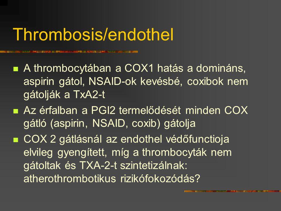 Thrombosis/endothel A thrombocytában a COX1 hatás a domináns, aspirin gátol, NSAID-ok kevésbé, coxibok nem gátolják a TxA2-t.