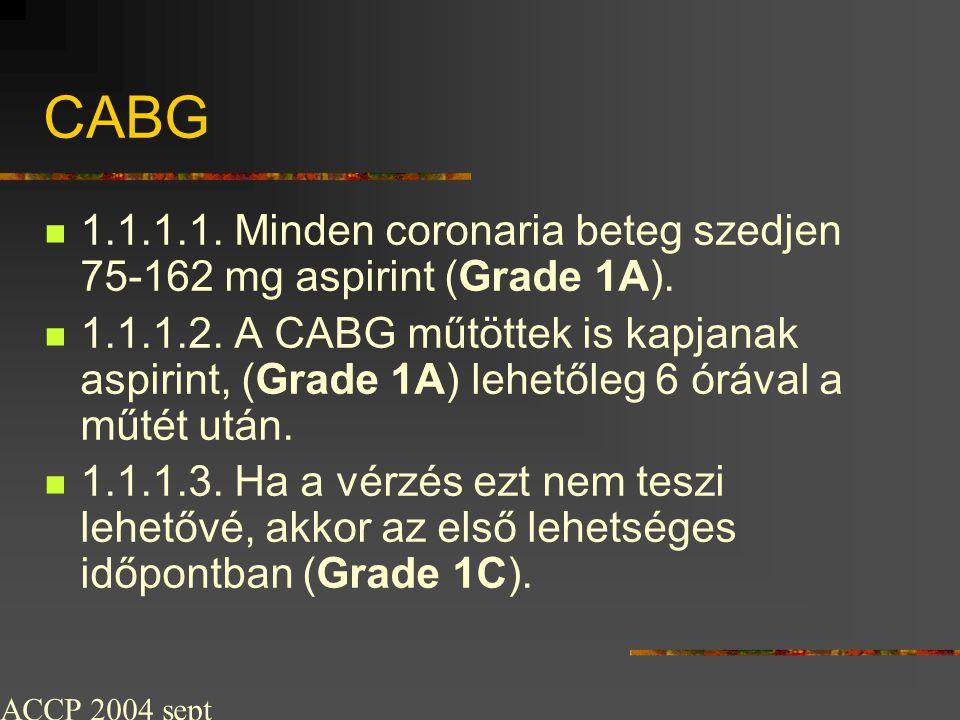 CABG 1.1.1.1. Minden coronaria beteg szedjen 75-162 mg aspirint (Grade 1A).