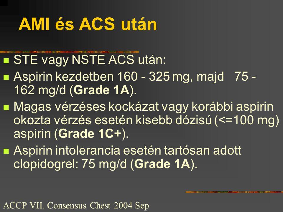 AMI és ACS után STE vagy NSTE ACS után: