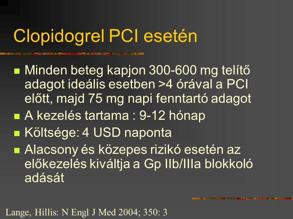 Clopidogrel PCI esetén